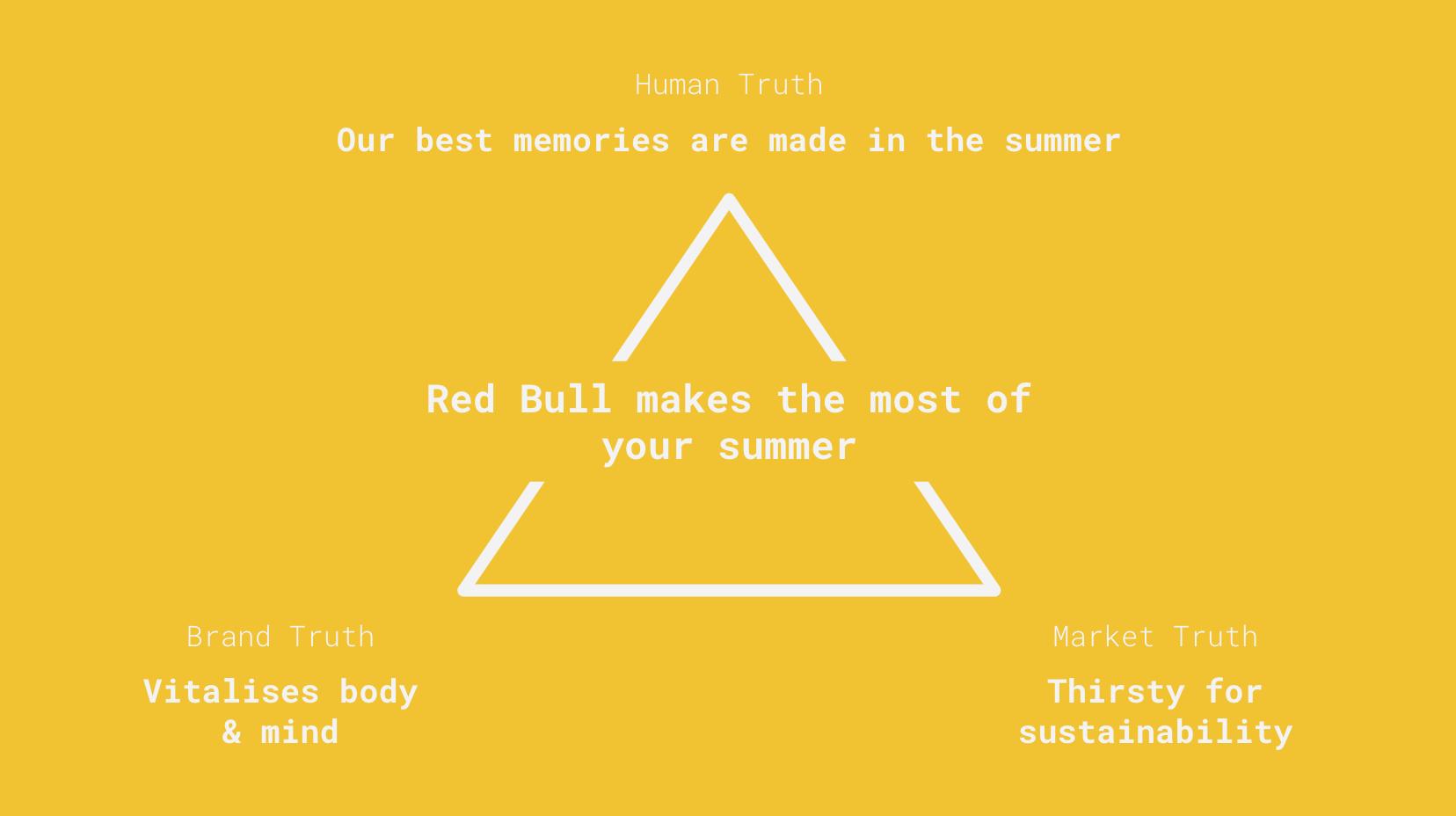 Red-Bull-Summer-Fest-CBI